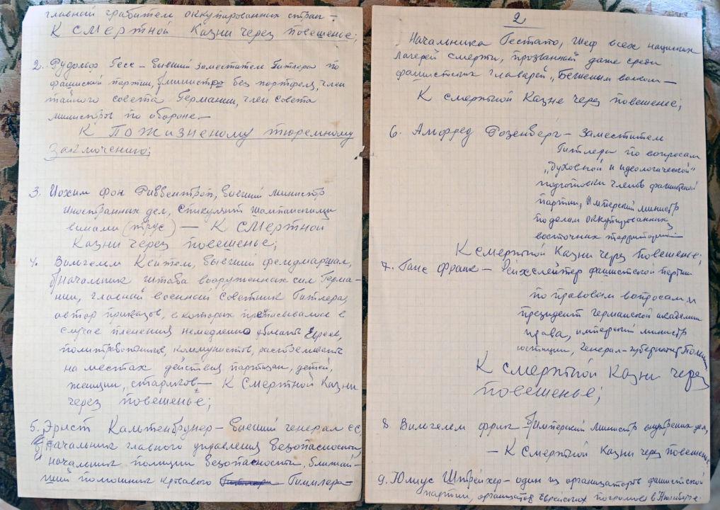 Notes de Dmitri Reznitchenko sur le verdict du tribunal de Nuremberg. 1er octobre 1946. Archives de la famille Reznitchenko.